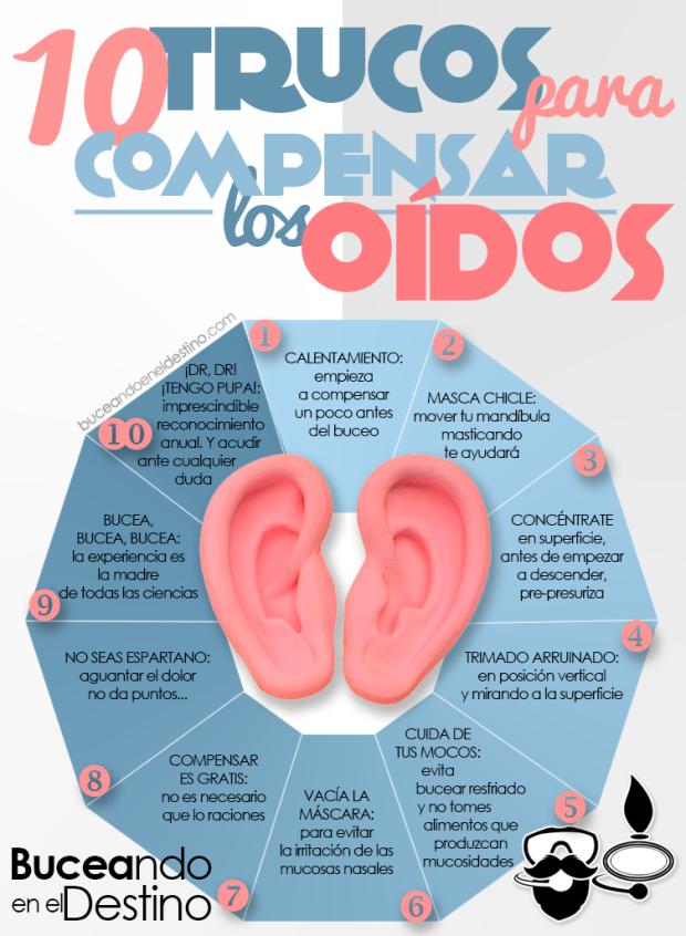 infografía con consejos para compensar los oídos en buceo recreativo, diseñada por buceando en el Destino