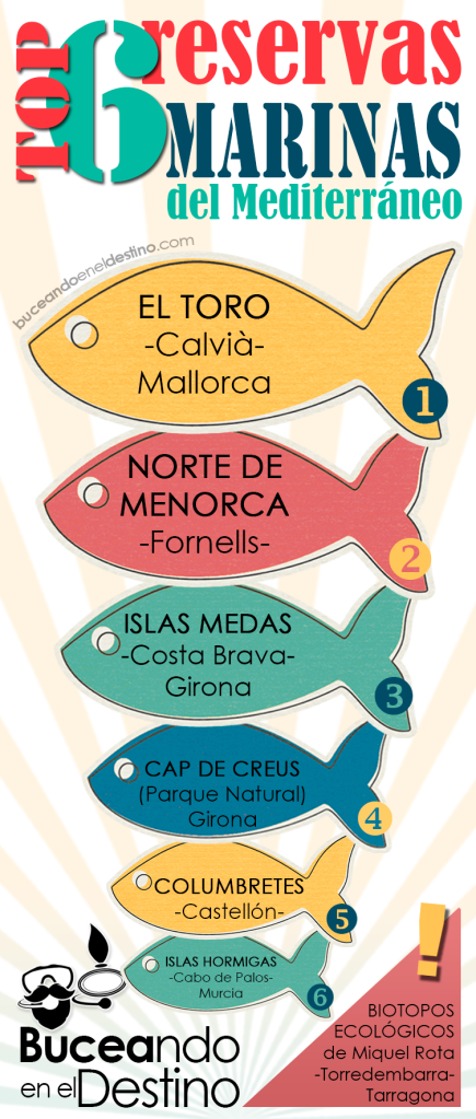 RESERVAS MARINAS, MEDITERRÁNEO, BUCEO, INMERISONES, ZARAGOZA, CLUB SUBMARINISMO